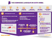korea_factsheet.png